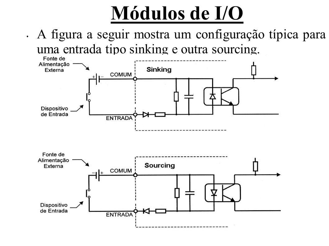 Módulos de I/O Além da quantidade de pontos, tipo e tensão das entradas, os seguintes itens são apresentados nas especificações técnicas dos módulos discretos de entrada e devem ser considerados durante sua configuração: Tensão máxima para nível 0 (reconhecer nível 0 – off) e tensão mínima para o nível 1 (reconhecer nível 1 – on); Tensão de pico (com limite de tempo para permanência); Corrente máxima em nível 0 e mínima em nível 1 (para operar normal);