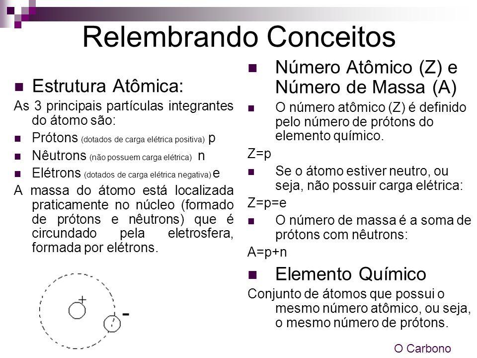 Relembrando Conceitos Estrutura Atômica: As 3 principais partículas integrantes do átomo são: Prótons (dotados de carga elétrica positiva) p Nêutrons