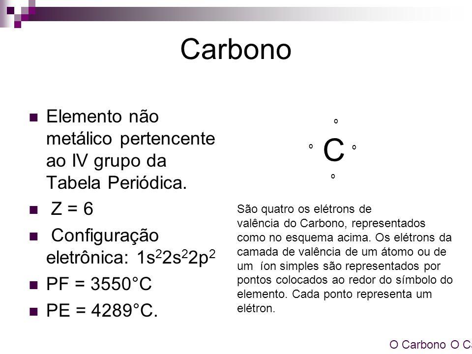 Carbono Elemento não metálico pertencente ao IV grupo da Tabela Periódica. Z = 6 Configuração eletrônica: 1s 2 2s 2 2p 2 PF = 3550°C PE = 4289°C. C C