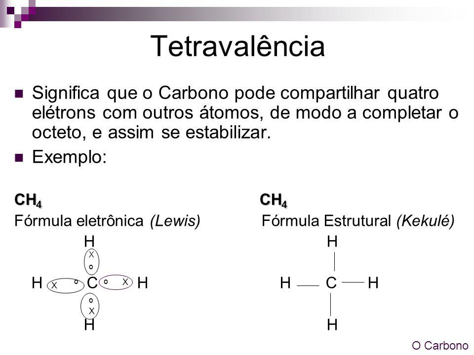 Carbono Devido sua posição central na tabela periódica o Carbono não é nem fortemente eletronegativo (que atrai elétrons) nem fortemente eletropositivo (que repele elétrons).