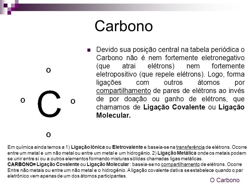 Carbono Devido sua posição central na tabela periódica o Carbono não é nem fortemente eletronegativo (que atrai elétrons) nem fortemente eletropositiv