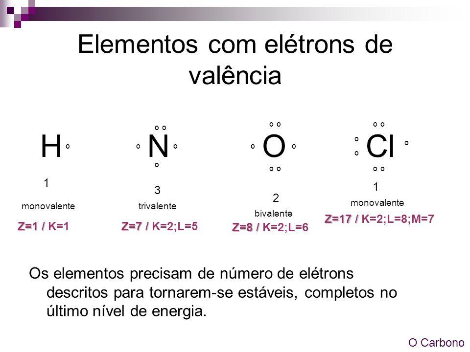 Elementos com elétrons de valência Os elementos precisam de número de elétrons descritos para tornarem-se estáveis, completos no último nível de energ