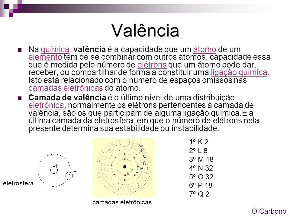 Valência Na química, valência é a capacidade que um átomo de um elemento tem de se combinar com outros átomos, capacidade essa que é medida pelo númer