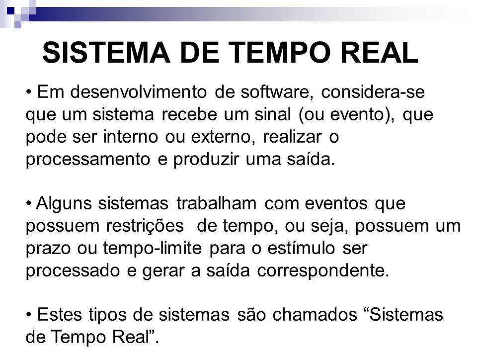 SISTEMA DE TEMPO REAL Um sistema de tempo real precisa garantir com que todos os eventos sejam atendidos dentro das suas respectivas restrições de tempo.