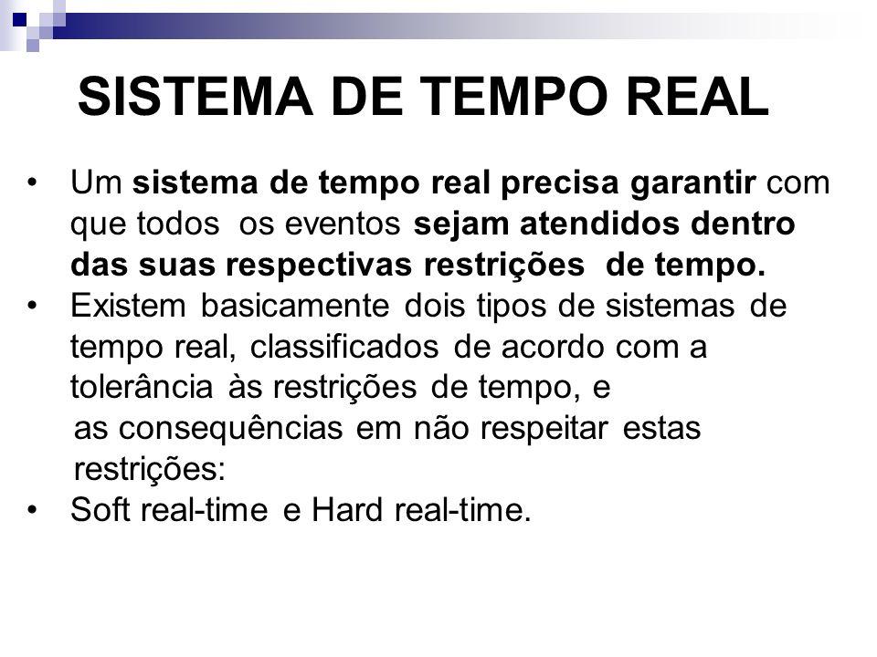 SISTEMA DE TEMPO REAL Um sistema de tempo real precisa garantir com que todos os eventos sejam atendidos dentro das suas respectivas restrições de tem