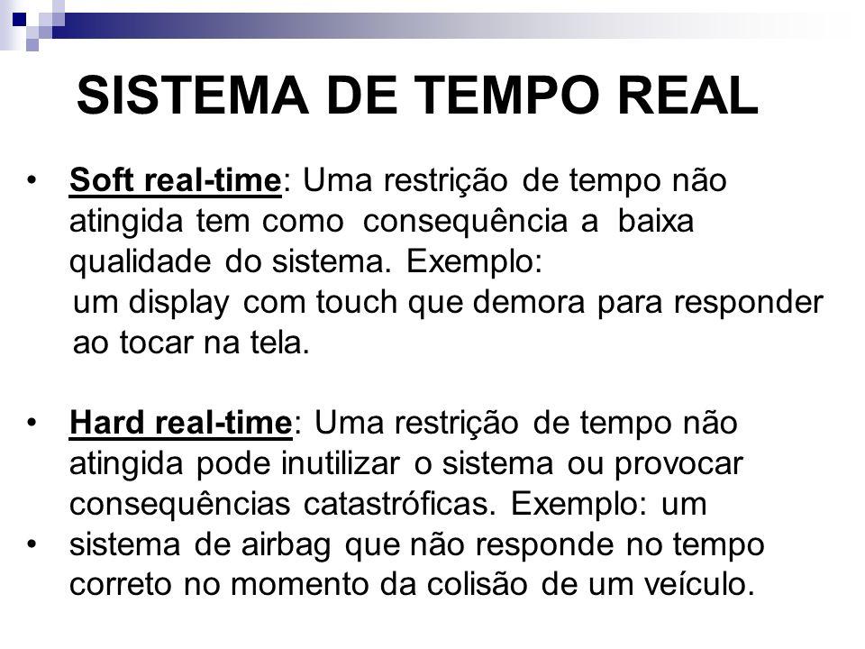 SISTEMA DE TEMPO REAL Soft real-time: Uma restrição de tempo não atingida tem como consequência a baixa qualidade do sistema. Exemplo: um display com