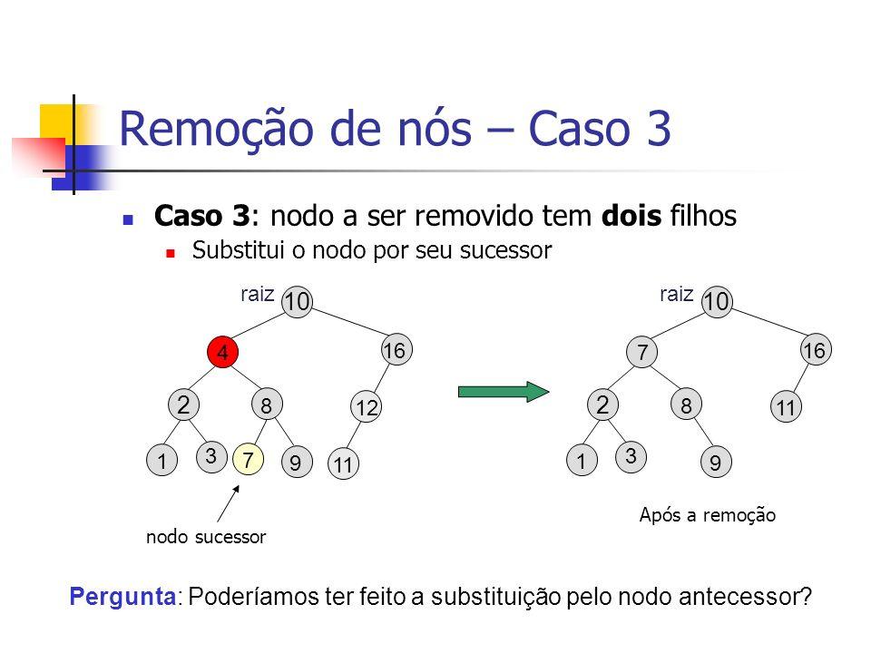 Remoção de nós – Caso 3 Caso 3: nodo a ser removido tem dois filhos Substitui o nodo por seu sucessor 11 16 10 raiz 9 1 2 8 7 3 Após a remoção 16 10 9