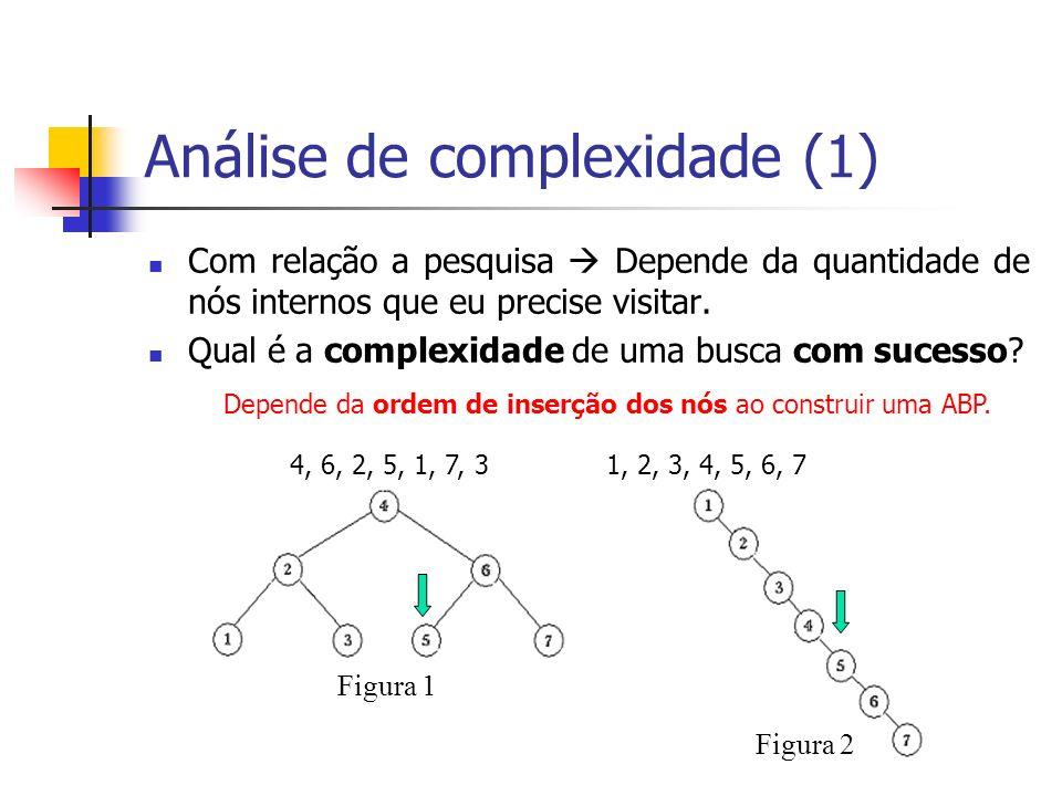 Análise de complexidade (1) Com relação a pesquisa Depende da quantidade de nós internos que eu precise visitar. Qual é a complexidade de uma busca co