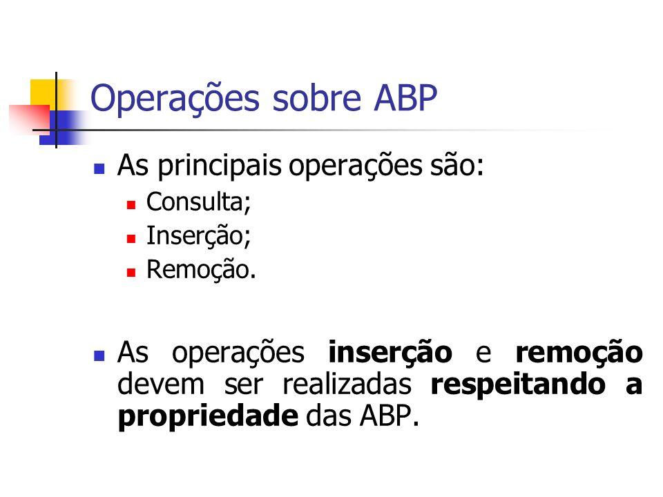 Operações sobre ABP As principais operações são: Consulta; Inserção; Remoção. As operações inserção e remoção devem ser realizadas respeitando a propr