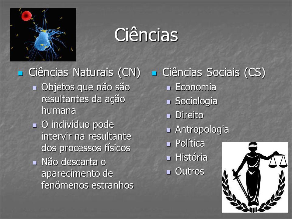 Ciências Ciências Naturais (CN) Ciências Naturais (CN) Objetos que não são resultantes da ação humana Objetos que não são resultantes da ação humana O