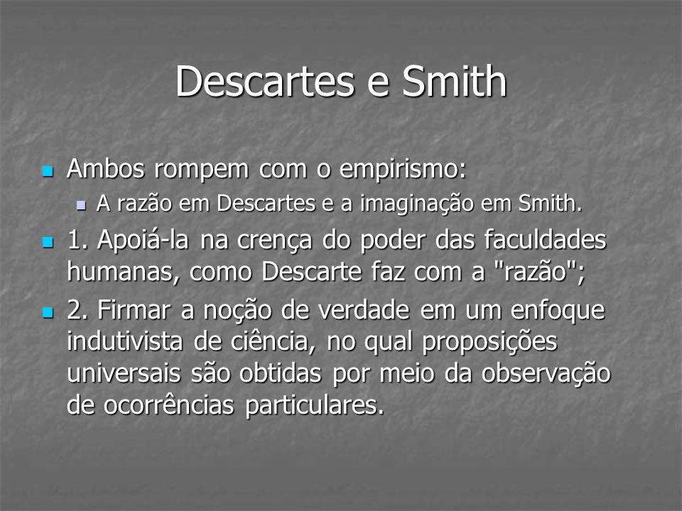 Descartes e Smith Ambos rompem com o empirismo: Ambos rompem com o empirismo: A razão em Descartes e a imaginação em Smith. A razão em Descartes e a i