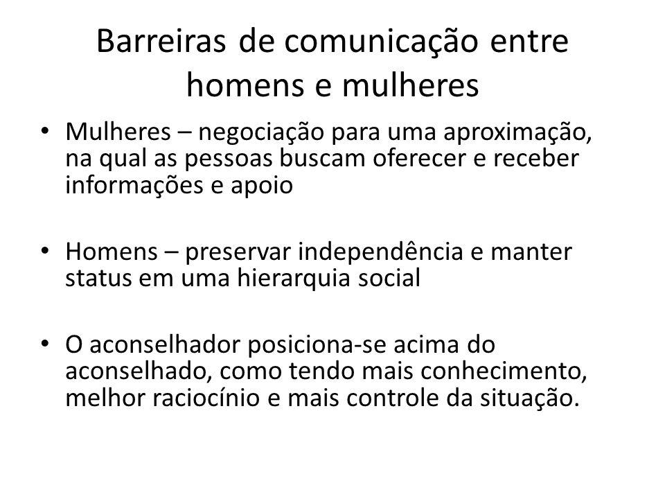 Barreiras de comunicação entre homens e mulheres Mulheres – negociação para uma aproximação, na qual as pessoas buscam oferecer e receber informações
