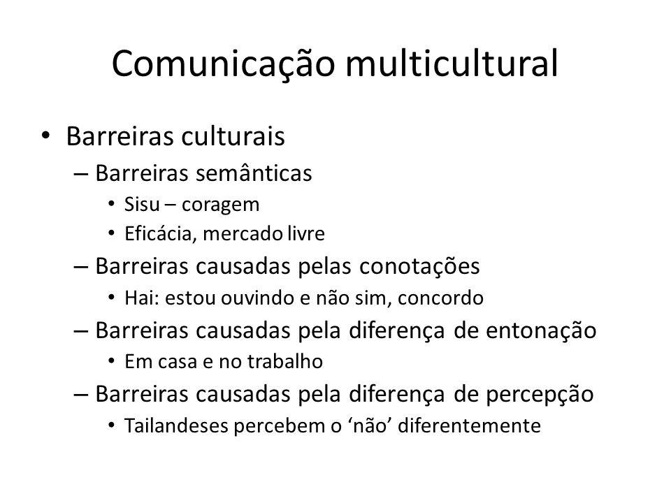 Comunicação multicultural Barreiras culturais – Barreiras semânticas Sisu – coragem Eficácia, mercado livre – Barreiras causadas pelas conotações Hai: