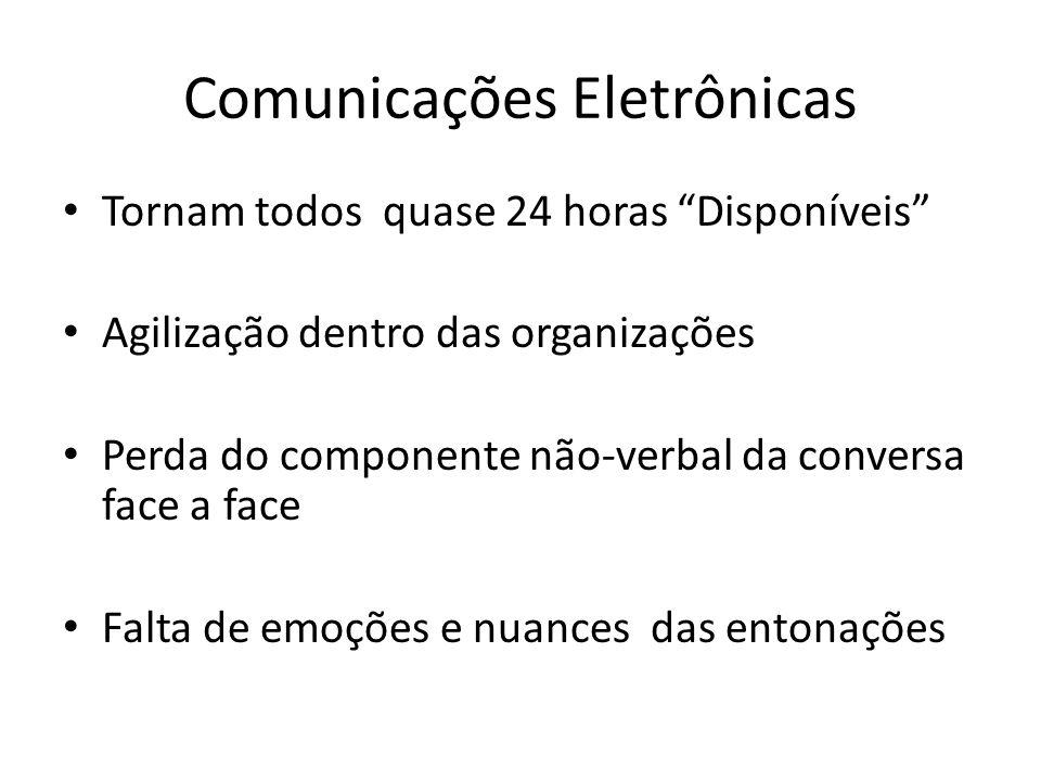 Comunicações Eletrônicas Tornam todos quase 24 horas Disponíveis Agilização dentro das organizações Perda do componente não-verbal da conversa face a
