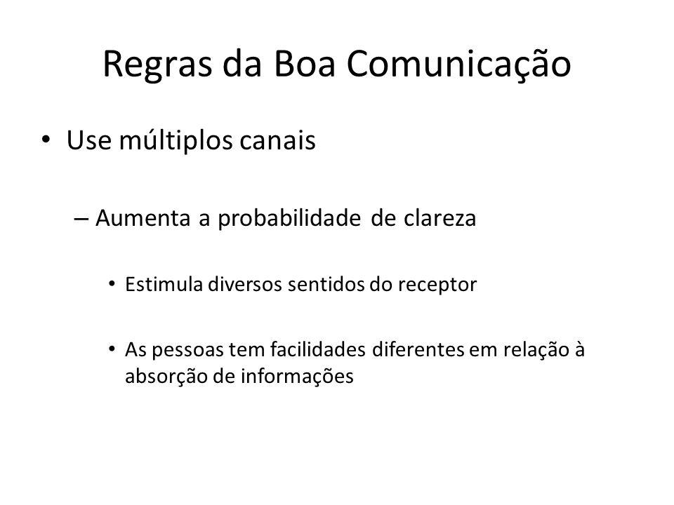 Regras da Boa Comunicação Use múltiplos canais – Aumenta a probabilidade de clareza Estimula diversos sentidos do receptor As pessoas tem facilidades
