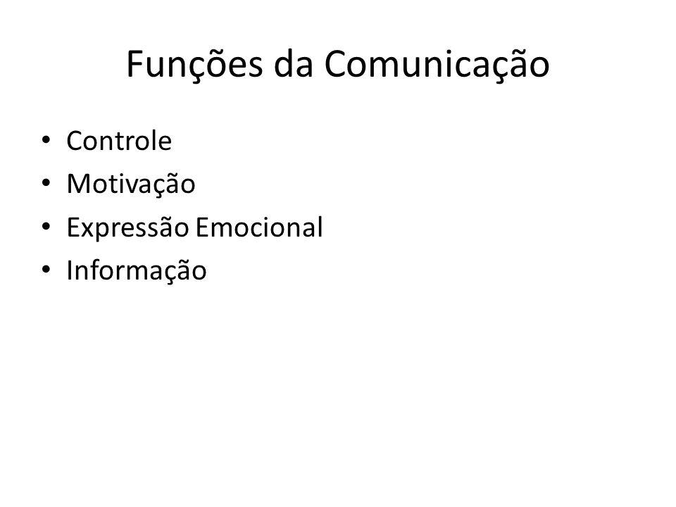 Funções da Comunicação Controle Motivação Expressão Emocional Informação