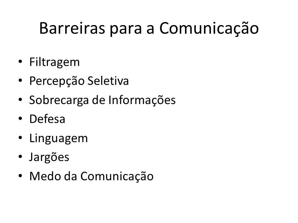 Barreiras para a Comunicação Filtragem Percepção Seletiva Sobrecarga de Informações Defesa Linguagem Jargões Medo da Comunicação