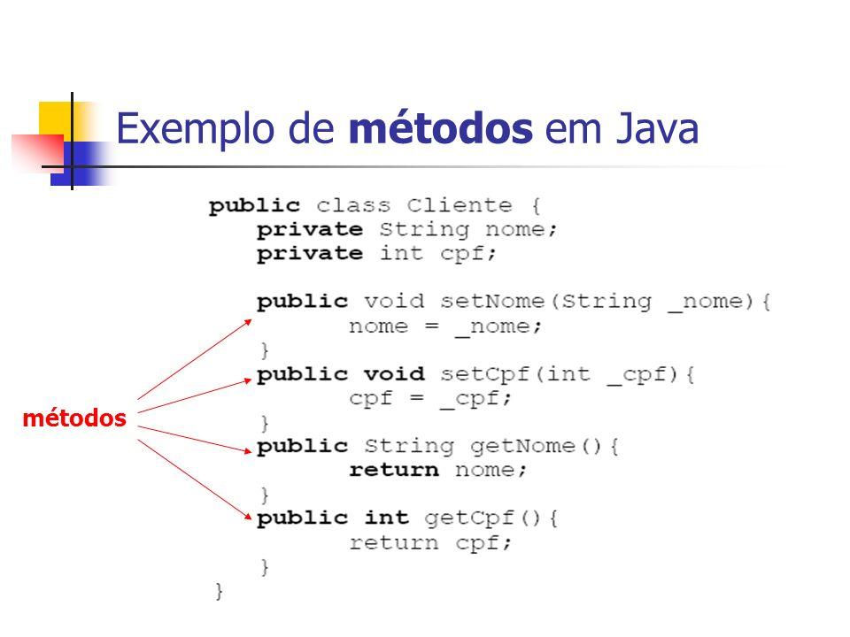 Exemplo de métodos em Java métodos