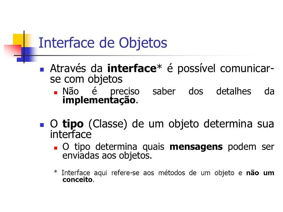 Interface de Objetos Através da interface* é possível comunicar- se com objetos Não é preciso saber dos detalhes da implementação. O tipo (Classe) de