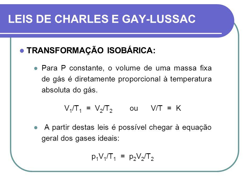 TRANSFORMAÇÃO ISOBÁRICA: Para P constante, o volume de uma massa fixa de gás é diretamente proporcional à temperatura absoluta do gás. V 1 /T 1 = V 2