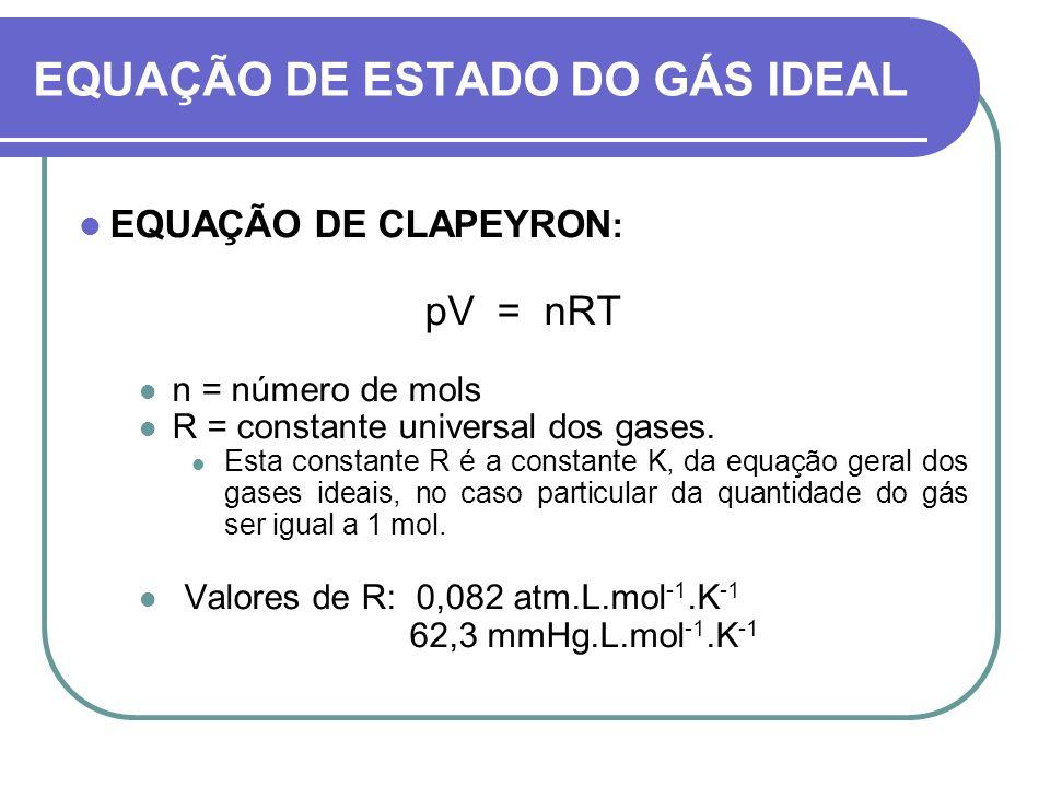 EQUAÇÃO DE ESTADO DO GÁS IDEAL EQUAÇÃO DE CLAPEYRON : pV = nRT n = número de mols R = constante universal dos gases. Esta constante R é a constante K,