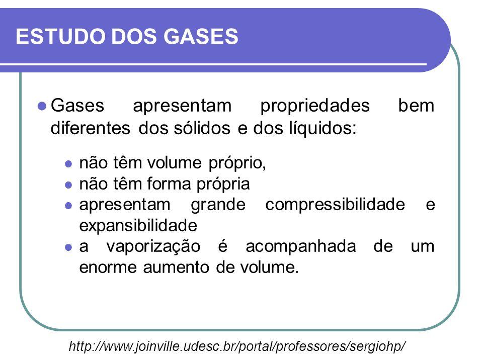 Gases apresentam propriedades bem diferentes dos sólidos e dos líquidos: não têm volume próprio, não têm forma própria apresentam grande compressibili