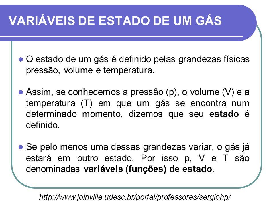 O estado de um gás é definido pelas grandezas físicas pressão, volume e temperatura. Assim, se conhecemos a pressão (p), o volume (V) e a temperatura