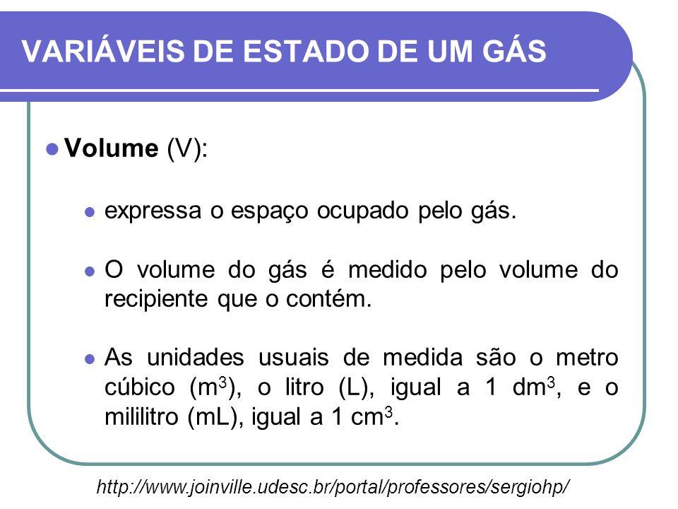 Volume (V): expressa o espaço ocupado pelo gás. O volume do gás é medido pelo volume do recipiente que o contém. As unidades usuais de medida são o me