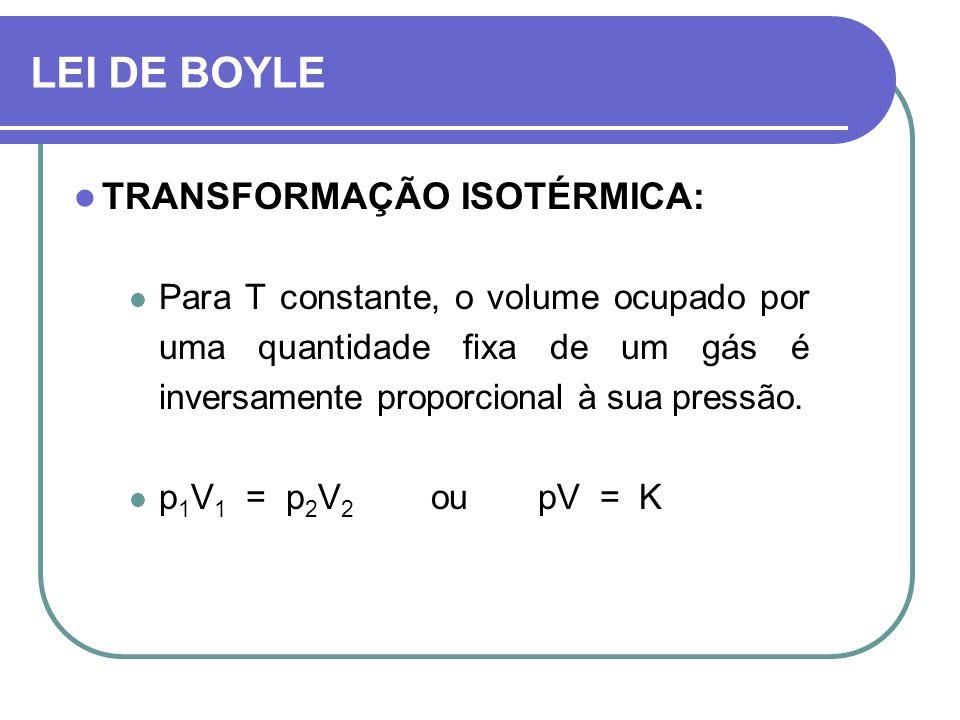 TRANSFORMAÇÃO ISOTÉRMICA: Para T constante, o volume ocupado por uma quantidade fixa de um gás é inversamente proporcional à sua pressão. p 1 V 1 = p