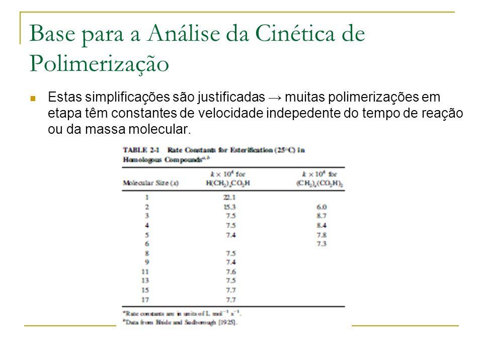 Base para a Análise da Cinética de Polimerização Estas simplificações são justificadas muitas polimerizações em etapa têm constantes de velocidade ind