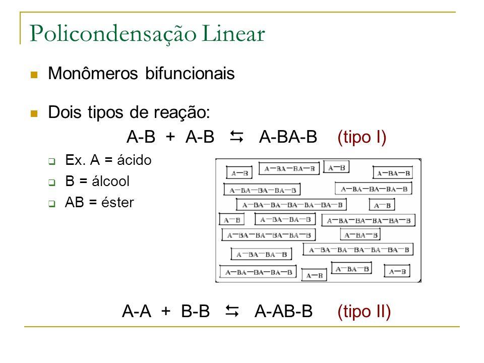 Policondensação Linear Monômeros bifuncionais Dois tipos de reação: A-B + A-B A-BA-B (tipo I) Ex. A = ácido B = álcool AB = éster A-A + B-B A-AB-B (ti