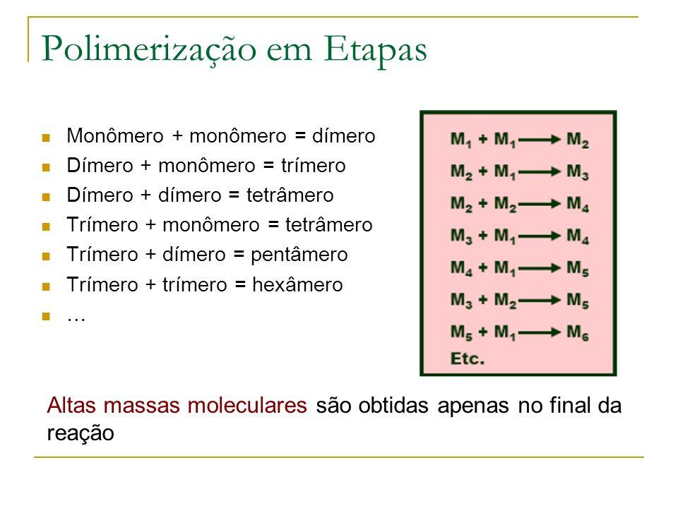 Polimerização em Etapas Monômero + monômero = dímero Dímero + monômero = trímero Dímero + dímero = tetrâmero Trímero + monômero = tetrâmero Trímero +