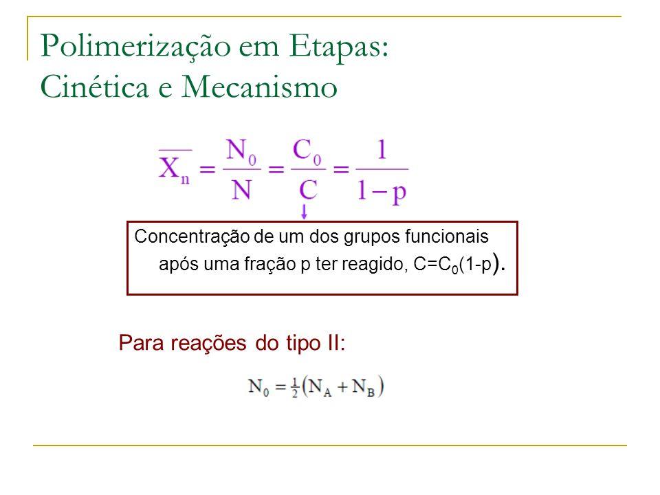 Polimerização em Etapas: Cinética e Mecanismo Concentração de um dos grupos funcionais após uma fração p ter reagido, C=C 0 (1-p ). Para reações do ti