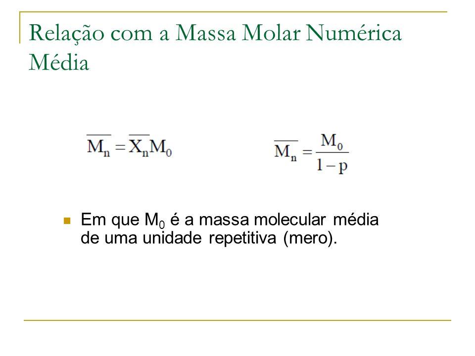 Relação com a Massa Molar Numérica Média Em que M 0 é a massa molecular média de uma unidade repetitiva (mero).