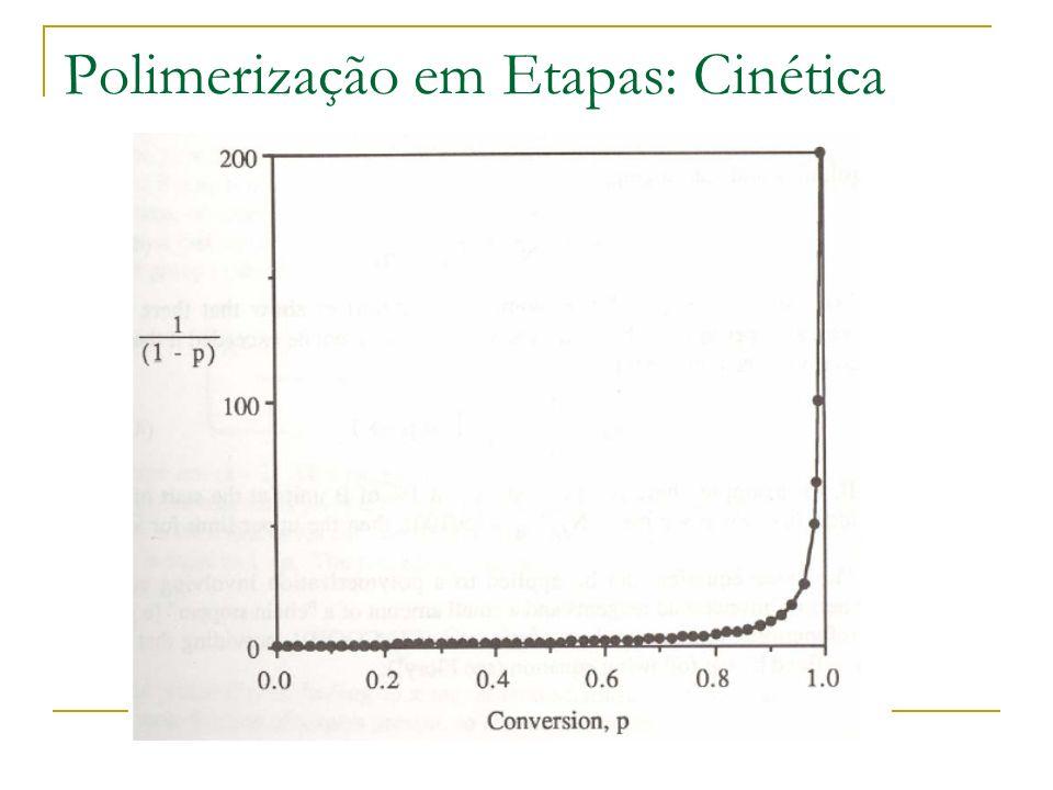 Polimerização em Etapas: Cinética