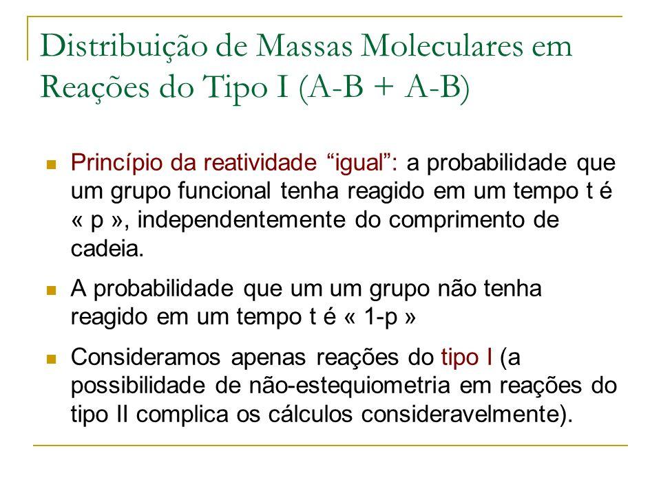 Distribuição de Massas Moleculares em Reações do Tipo I (A-B + A-B) Princípio da reatividade igual: a probabilidade que um grupo funcional tenha reagi