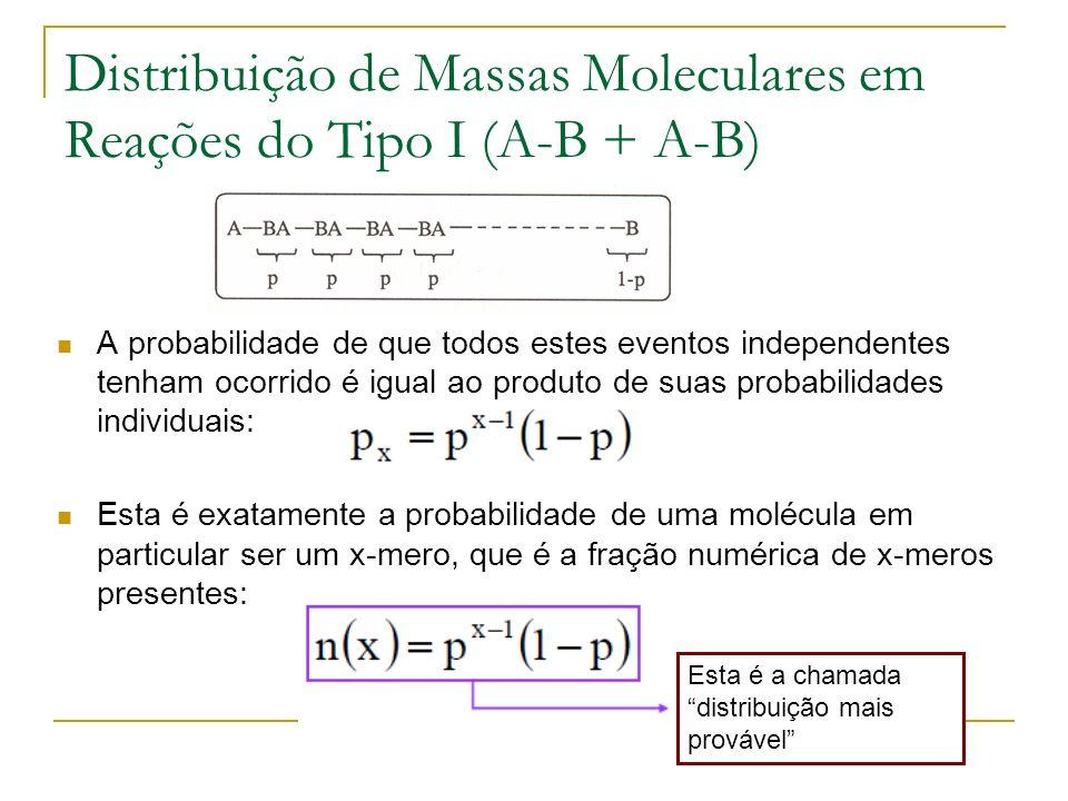 Distribuição de Massas Moleculares em Reações do Tipo I (A-B + A-B) A probabilidade de que todos estes eventos independentes tenham ocorrido é igual a