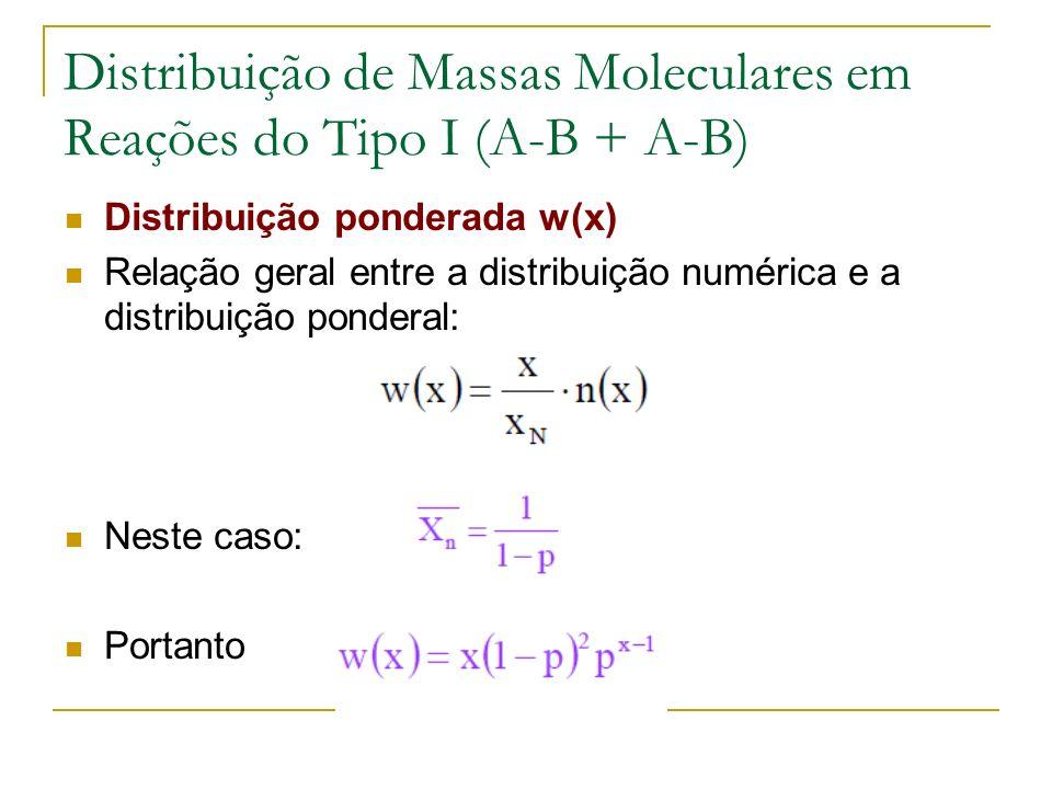 Distribuição de Massas Moleculares em Reações do Tipo I (A-B + A-B) Distribuição ponderada w(x) Relação geral entre a distribuição numérica e a distri