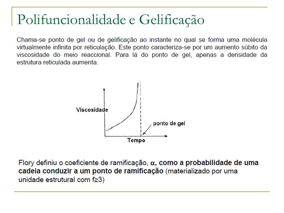 Desvio na região de alta conversão: -Perda de reagentes -Reações paralelas -Dificuldade de deslocar o equilíbrio Desvio na região de baixa conversão: -Equilíbrio de protonação (mudança da polaridade do meio)