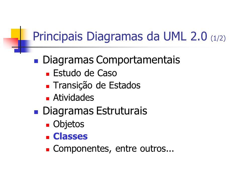 Principais Diagramas da UML 2.0 (2/2) Diagramas de Interação Seqüência Colaboração Tempo