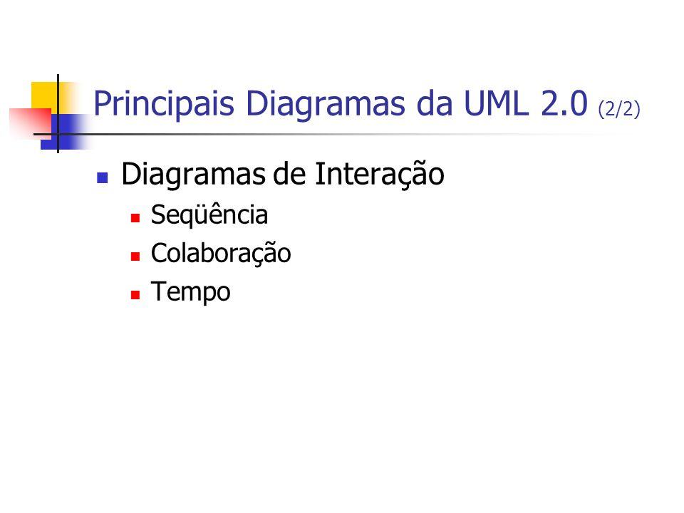 Ferramenta para modelagem UML JUDE http://jude.change-vision.com/jude-web/index.html