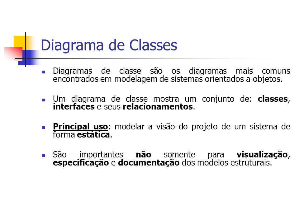 Termos e Conceitos de Diagramas de Classes (DC) Uma classe é uma descrição de um conjunto de objetos que compartilham: atributos, operações, relacionamentos e semântica.