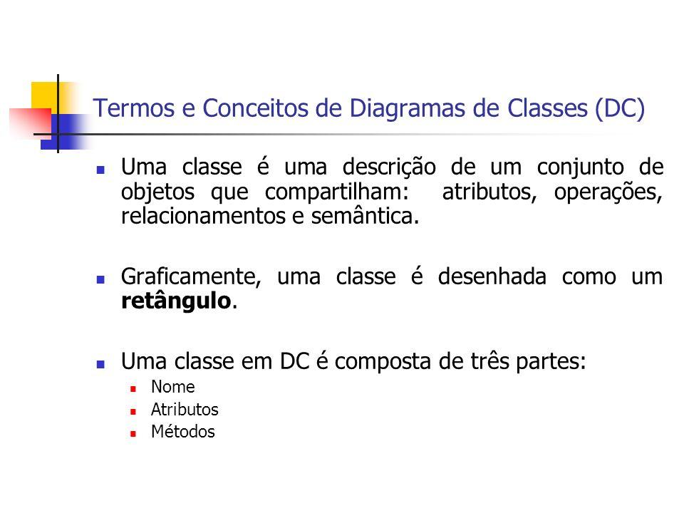 O que são: Nome, Atributo e Método Nome: Toda classe deve ter um nome que a distingue de outras.