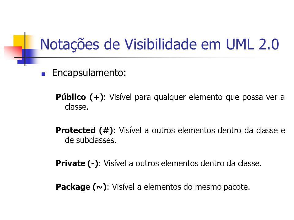 Exemplo de Visibilidade
