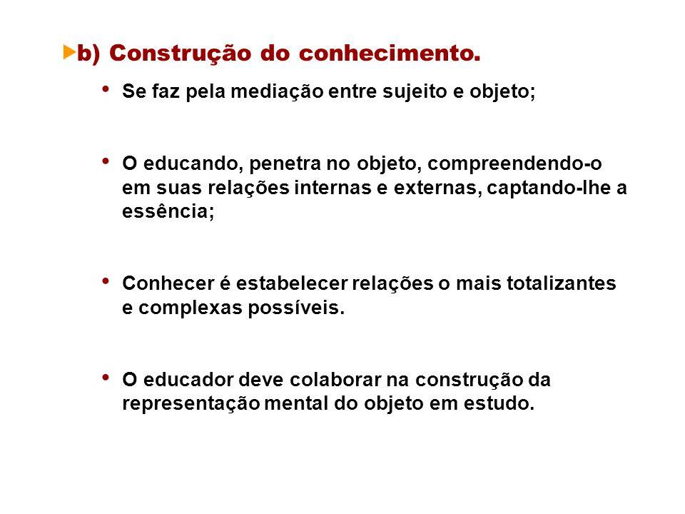 b) Construção do conhecimento. Se faz pela mediação entre sujeito e objeto; O educando, penetra no objeto, compreendendo-o em suas relações internas e