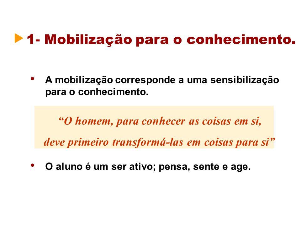 1- Mobilização para o conhecimento. A mobilização corresponde a uma sensibilização para o conhecimento. O aluno é um ser ativo; pensa, sente e age. O