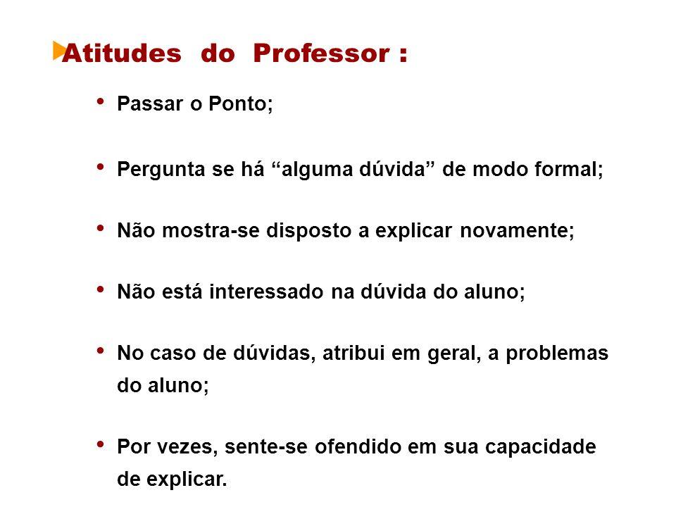 Atitudes do Professor : Passar o Ponto; Pergunta se há alguma dúvida de modo formal; Não mostra-se disposto a explicar novamente; Não está interessado