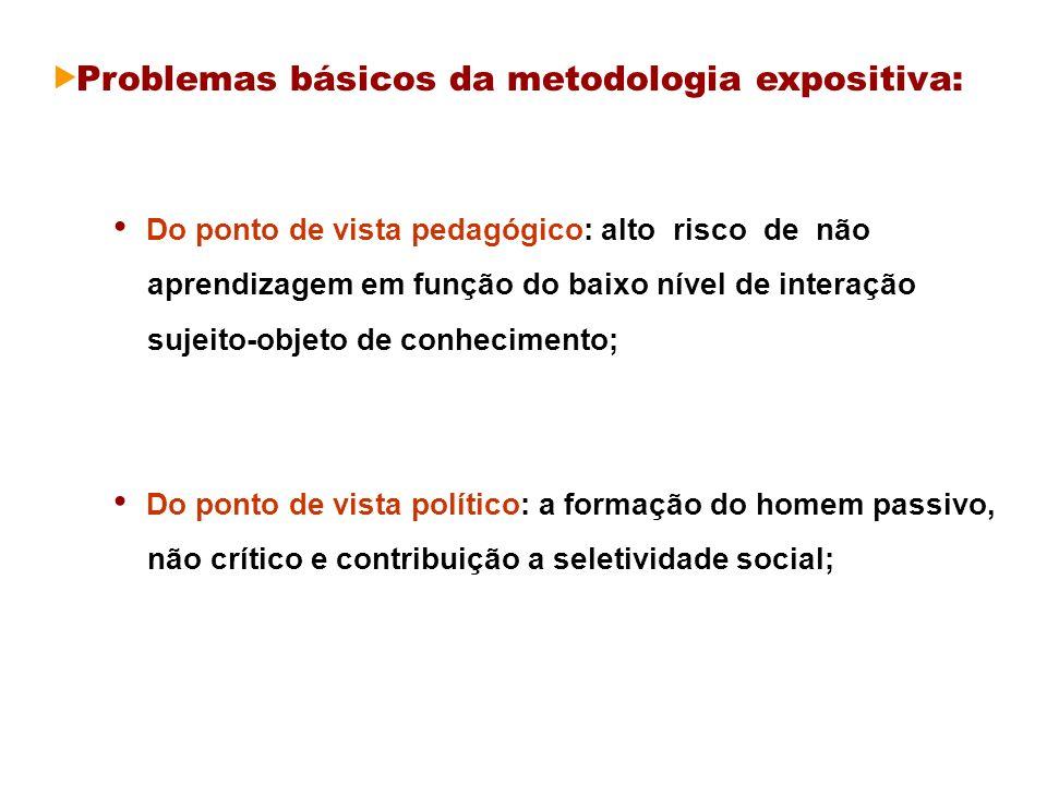 Problemas básicos da metodologia expositiva: Do ponto de vista pedagógico: alto risco de não aprendizagem em função do baixo nível de interação sujeit