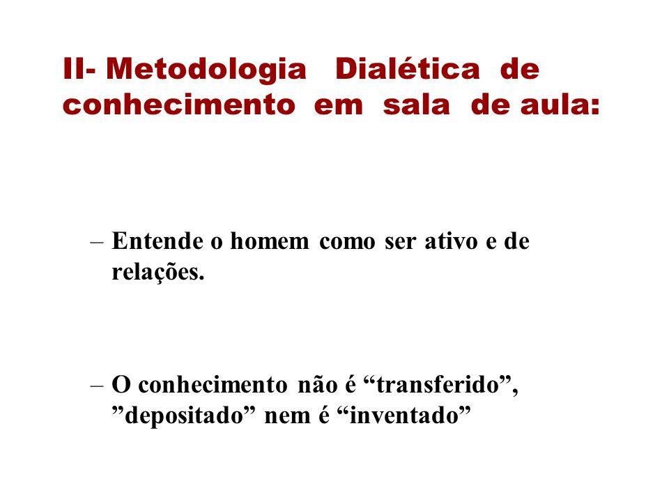 II- Metodologia Dialética de conhecimento em sala de aula: –Entende o homem como ser ativo e de relações. –O conhecimento não é transferido, depositad