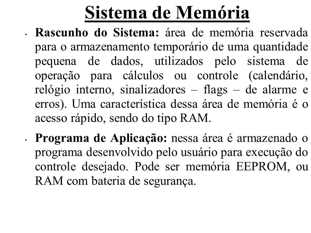 Sistema de Memória Rascunho do Sistema: área de memória reservada para o armazenamento temporário de uma quantidade pequena de dados, utilizados pelo sistema de operação para cálculos ou controle (calendário, relógio interno, sinalizadores – flags – de alarme e erros).
